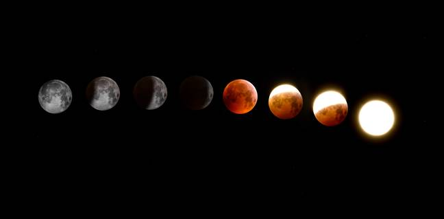 Phases of the moon. Credit: Pexels