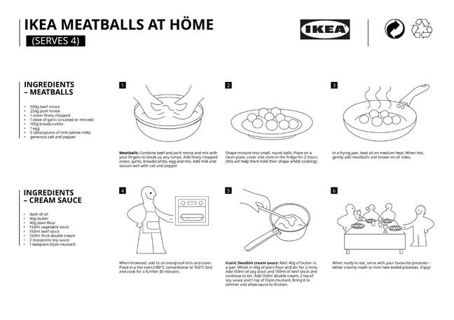 IKEA has provided a step-by-step meatball making guide (Credit: IKEA)