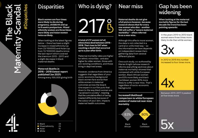 Channel 4 released these heartbreaking stats (Credit: Dispatches/ Channel 4)